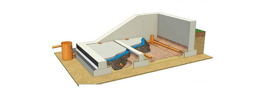 Дренажные трубы для систем отвода грунтовых вод